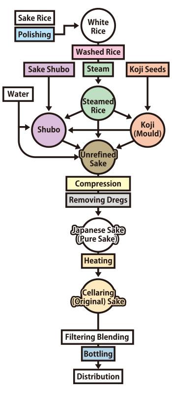 sake-ai